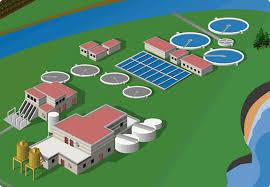 Nueva Estación Depuradora de Aguas en Mar del Plata $ 365 Millones
