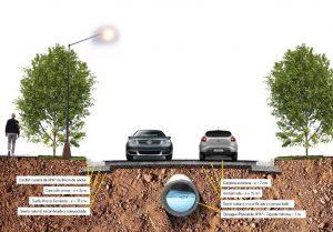 Obras de pavimento y desagües 8 Ofertas $44 millones