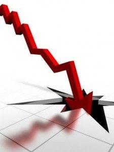La construcción cayó 19,6% en junio