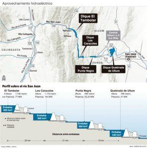 El Gobierno espera para este año el primer desembolso para Tambolar